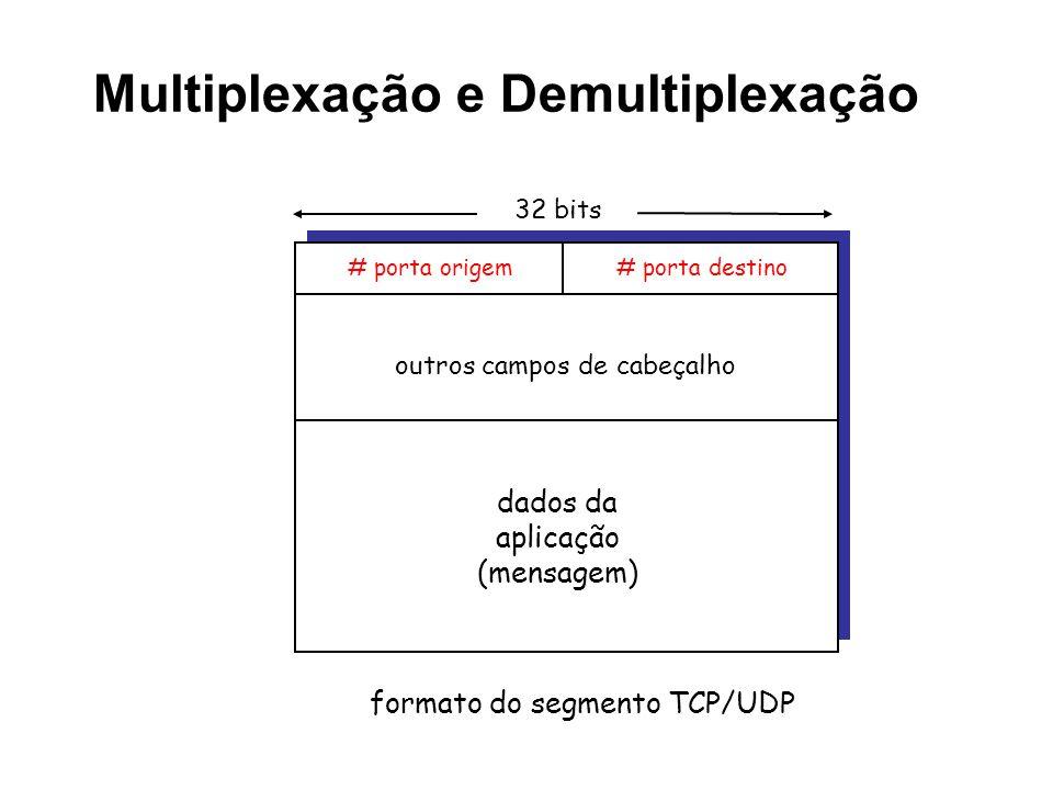 Multiplexação e Demultiplexação # porta origem# porta destino 32 bits dados da aplicação (mensagem) outros campos de cabeçalho formato do segmento TCP/UDP
