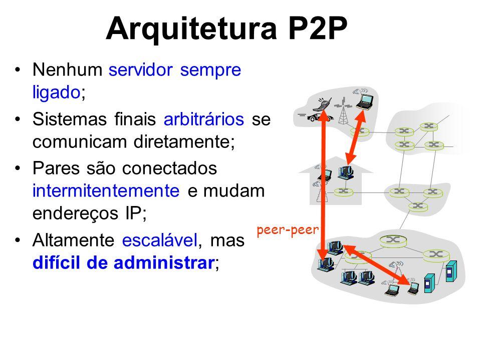 Arquitetura P2P Nenhum servidor sempre ligado; Sistemas finais arbitrários se comunicam diretamente; Pares são conectados intermitentemente e mudam endereços IP; Altamente escalável, mas difícil de administrar;