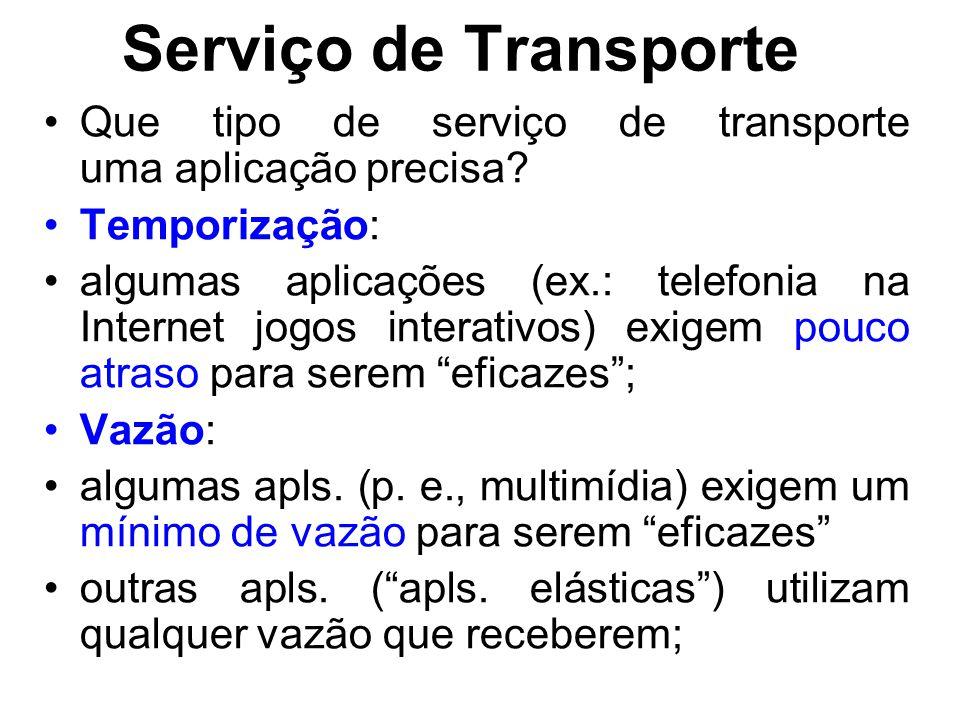 Serviço de Transporte Que tipo de serviço de transporte uma aplicação precisa? Temporização: algumas aplicações (ex.: telefonia na Internet jogos inte