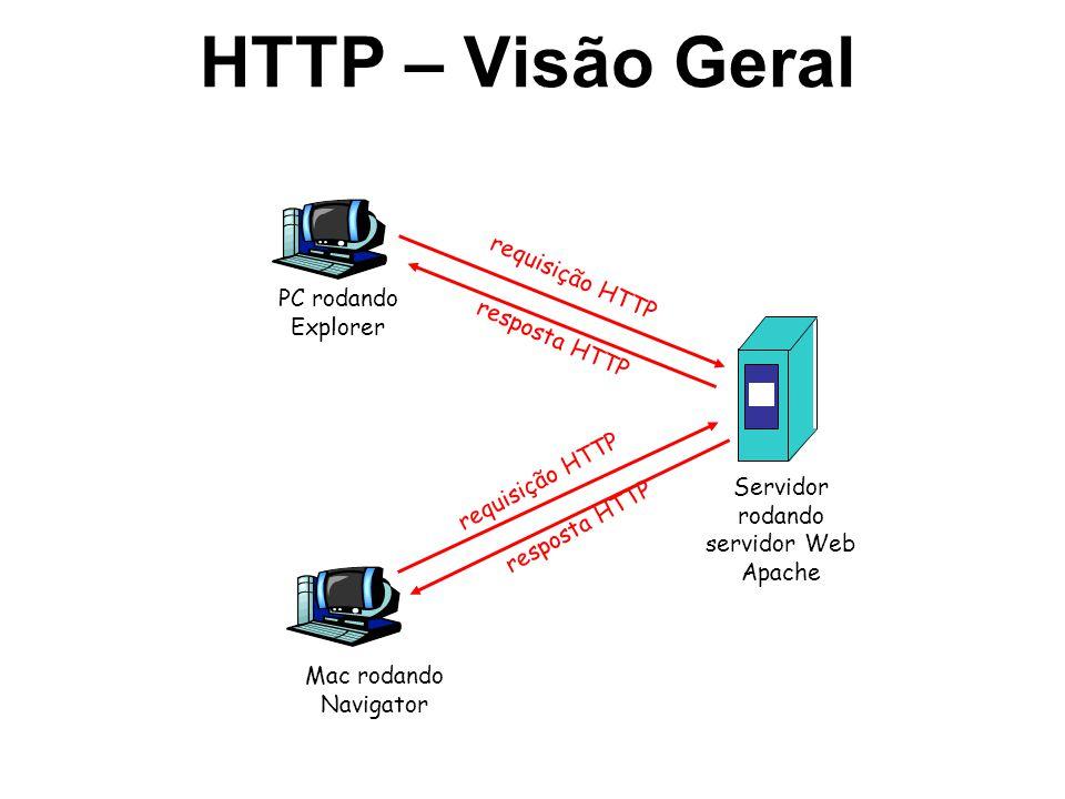 HTTP – Visão Geral PC rodando Explorer Servidor rodando servidor Web Apache Mac rodando Navigator requisição HTTP resposta HTTP