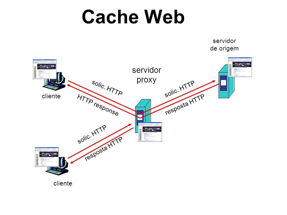 Cache Web cliente servidor proxy cliente solic.HTTP resposta HTTP solic.