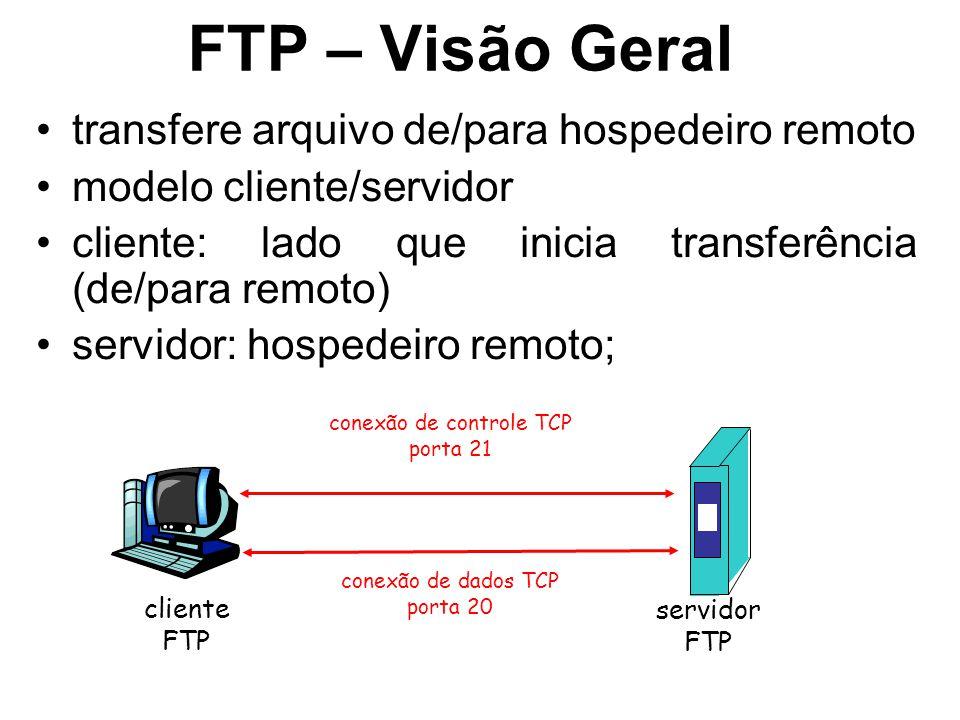FTP – Visão Geral transfere arquivo de/para hospedeiro remoto modelo cliente/servidor cliente: lado que inicia transferência (de/para remoto) servidor: hospedeiro remoto; cliente FTP servidor FTP conexão de controle TCP porta 21 conexão de dados TCP porta 20