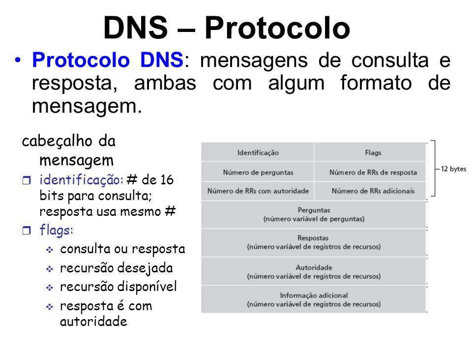 DNS – Protocolo Protocolo DNS: mensagens de consulta e resposta, ambas com algum formato de mensagem. cabeçalho da mensagem r identificação: # de 16 b