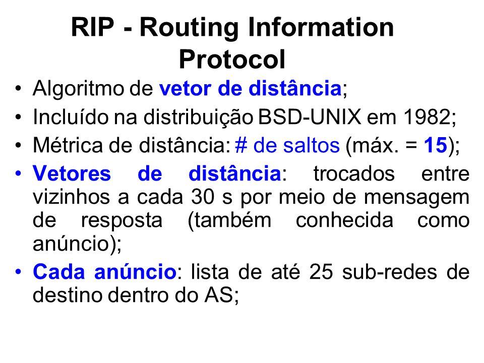 RIP - Routing Information Protocol Algoritmo de vetor de distância; Incluído na distribuição BSD-UNIX em 1982; Métrica de distância: # de saltos (máx.