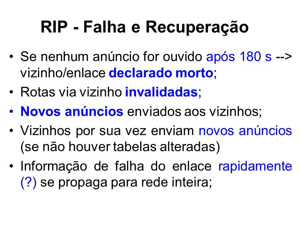 RIP - Falha e Recuperação Se nenhum anúncio for ouvido após 180 s --> vizinho/enlace declarado morto; Rotas via vizinho invalidadas; Novos anúncios en