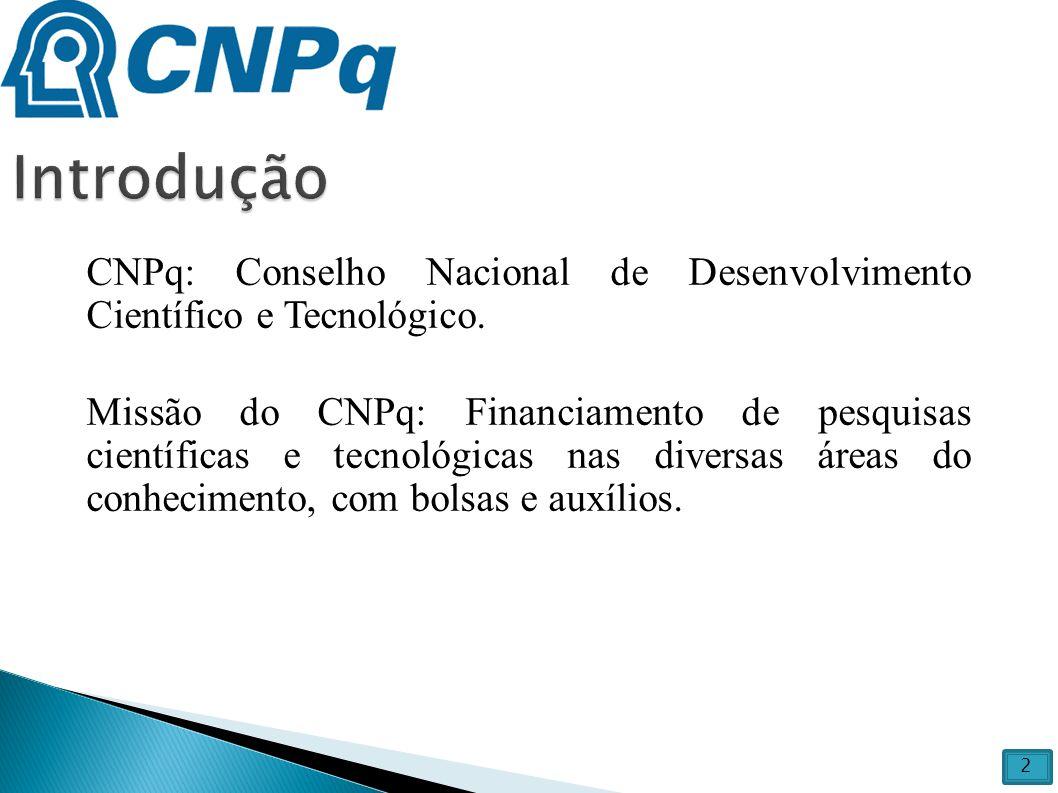 Introdução CNPq: Conselho Nacional de Desenvolvimento Científico e Tecnológico. Missão do CNPq: Financiamento de pesquisas científicas e tecnológicas