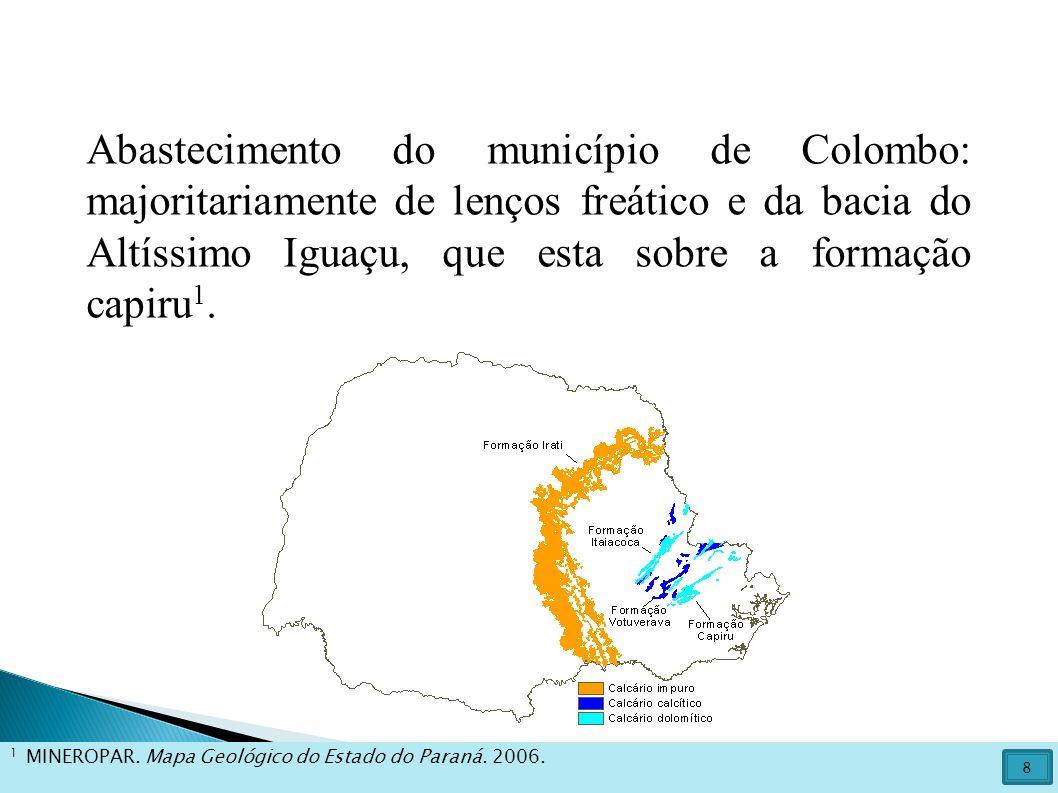 Abastecimento do município de Colombo: majoritariamente de lenços freático e da bacia do Altíssimo Iguaçu, que esta sobre a formação capiru 1. 1 MINER