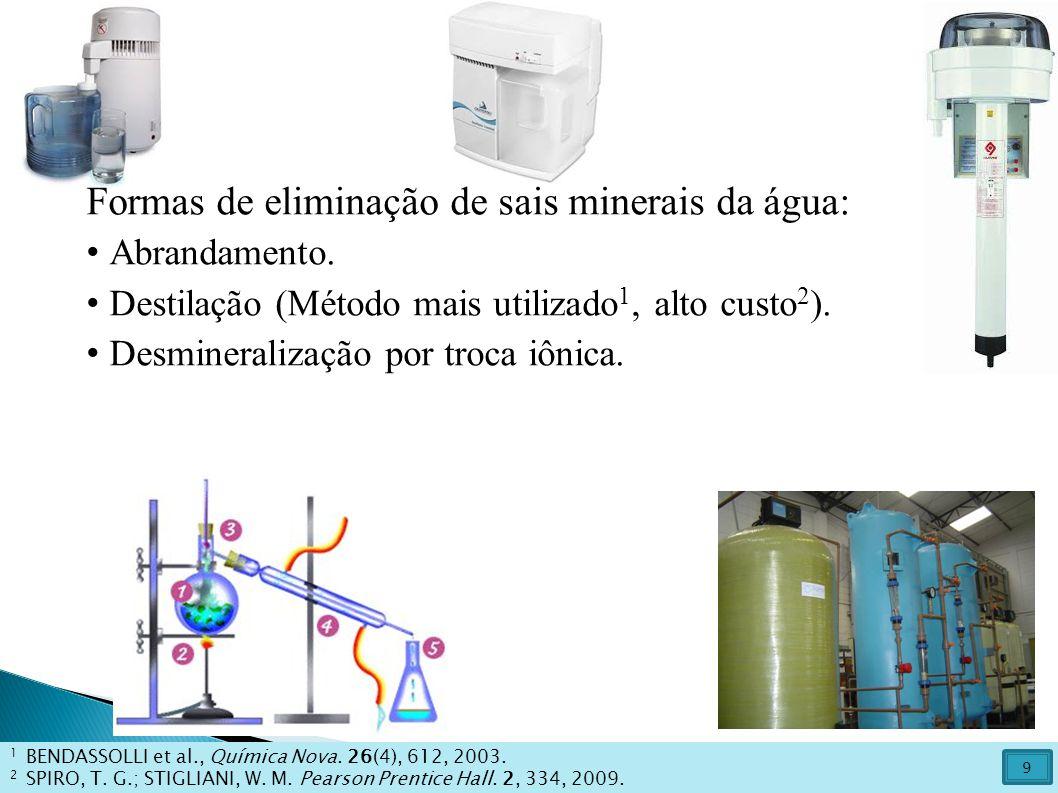 Formas de eliminação de sais minerais da água: Abrandamento. Destilação (Método mais utilizado 1, alto custo 2 ). Desmineralização por troca iônica. 1