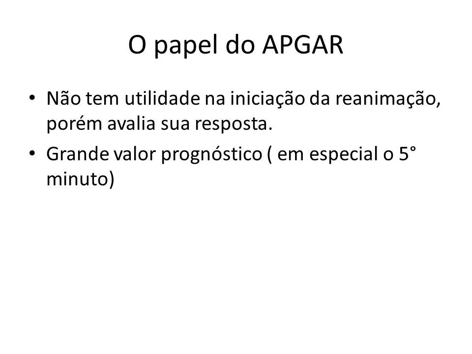 O papel do APGAR Não tem utilidade na iniciação da reanimação, porém avalia sua resposta. Grande valor prognóstico ( em especial o 5° minuto)