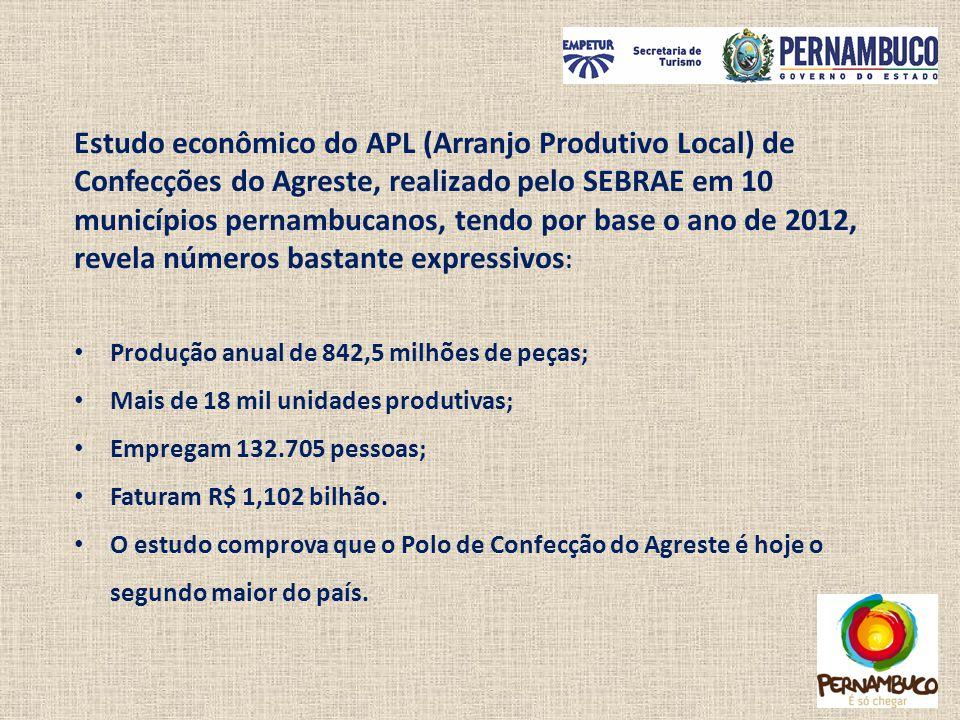 Estudo econômico do APL (Arranjo Produtivo Local) de Confecções do Agreste, realizado pelo SEBRAE em 10 municípios pernambucanos, tendo por base o ano
