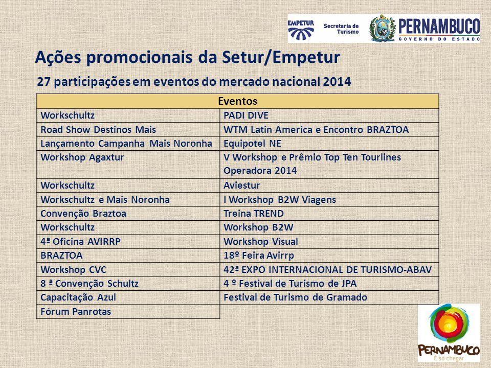 Ações promocionais da Setur/Empetur Eventos WorkschultzPADI DIVE Road Show Destinos MaisWTM Latin America e Encontro BRAZTOA Lançamento Campanha Mais