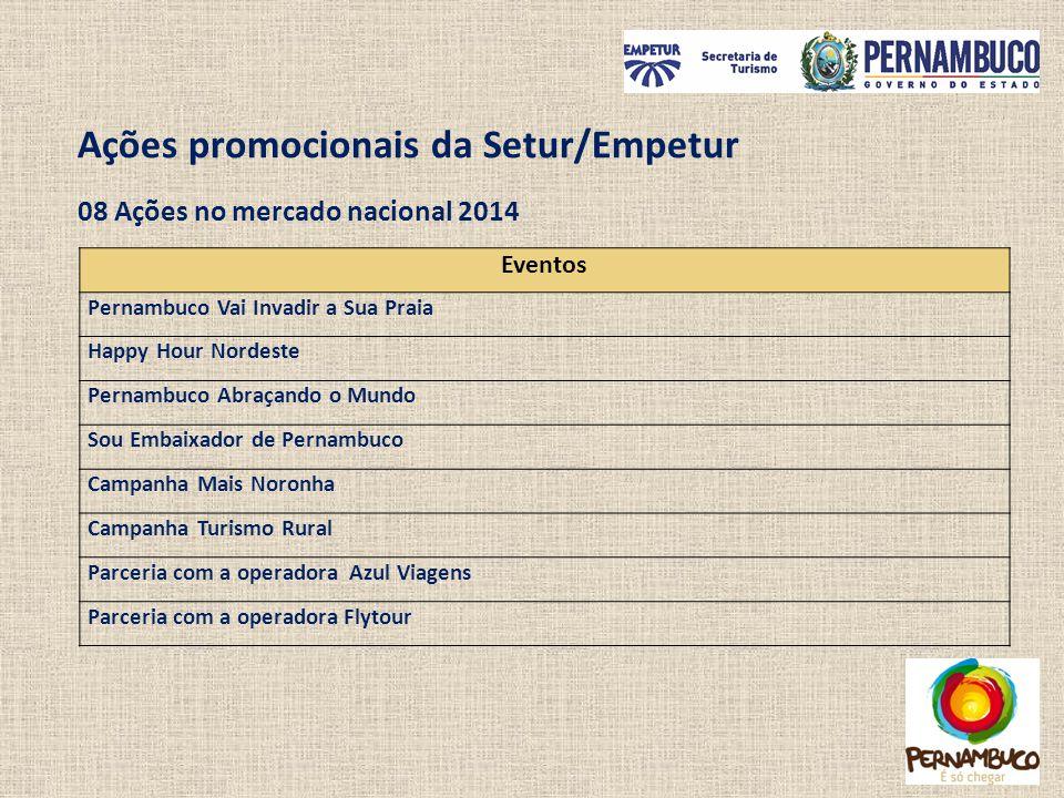 Ações promocionais da Setur/Empetur 08 Ações no mercado nacional 2014 Eventos Pernambuco Vai Invadir a Sua Praia Happy Hour Nordeste Pernambuco Abraça