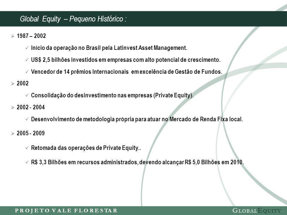 Global Equity – Pequeno Histórico :  1987 – 2002 Início da operação no Brasil pela Latinvest Asset Management.