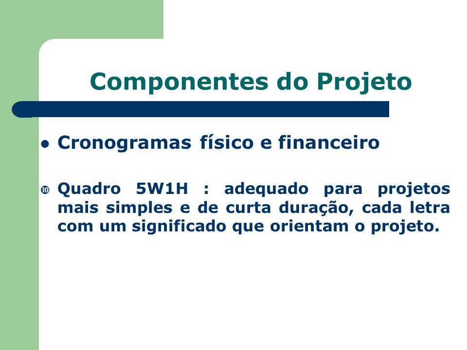 Componentes do Projeto Cronogramas físico e financeiro  Quadro 5W1H : adequado para projetos mais simples e de curta duração, cada letra com um significado que orientam o projeto.