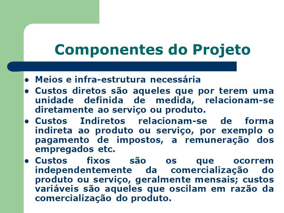 Componentes do Projeto Meios e infra-estrutura necessária Custos diretos são aqueles que por terem uma unidade definida de medida, relacionam-se diretamente ao serviço ou produto.