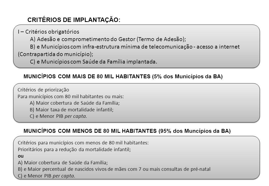 Distribuição das Unidades Municipais de Referência de Telessaúde no Estado da Bahia, julho de 2011 Municípios com 80 mil habitantes ou mais Municípios com menos de 80 mil habitantes prioritários para redução da Mortalidade Infantil Municípios com menos de 80 mil habitantes