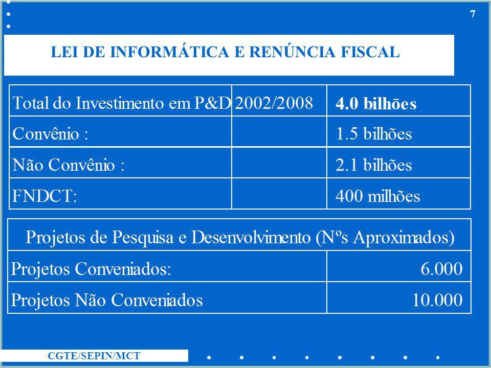 CGTE/SEPIN/MCT 7 LEI DE INFORMÁTICA E RENÚNCIA FISCAL