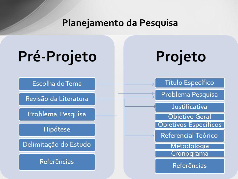 Pré-ProjetoProjeto Planejamento da Pesquisa Pré-Projeto Escolha do TemaRevisão da LiteraturaProblema PesquisaHipóteseDelimitação do Estudo Referências Projeto Título Específico Problema Pesquisa Justificativa Objetivo Geral Objetivos Específicos Referencial Teórico MetodologiaCronograma Referências