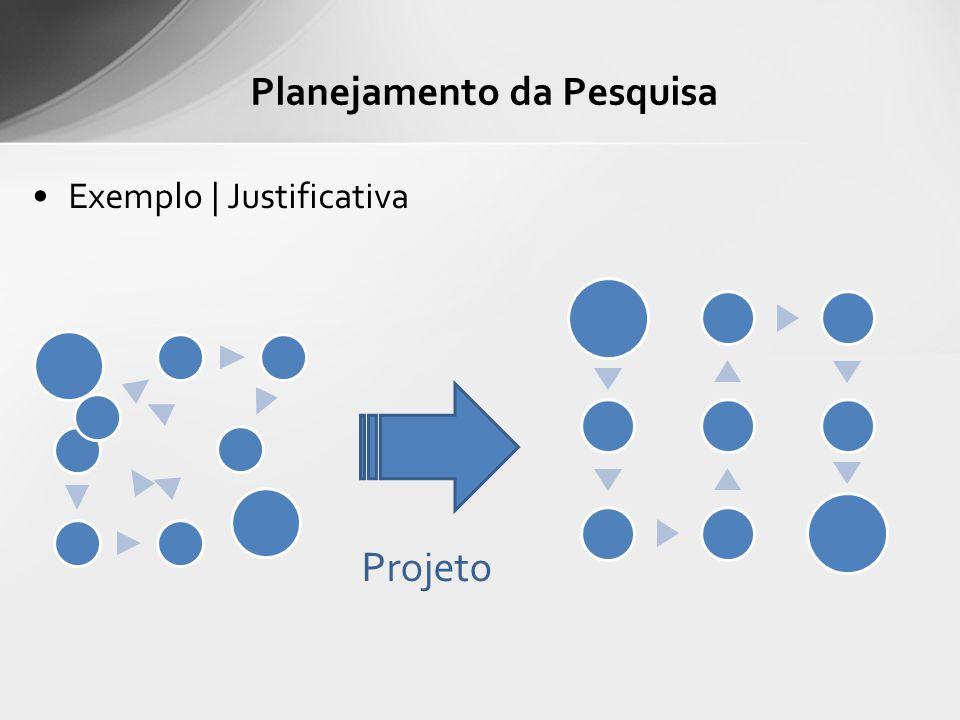 Exemplo | Justificativa Planejamento da Pesquisa Projeto