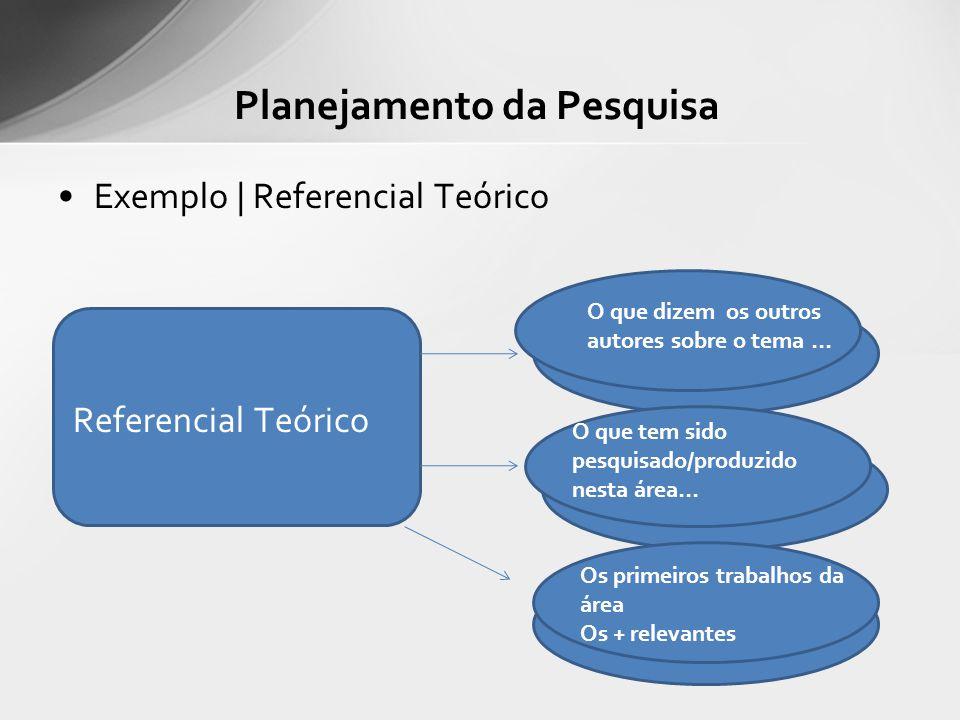 Exemplo | Referencial Teórico Referencial Teórico Planejamento da Pesquisa O que dizem os outros autores sobre o tema... O que tem sido pesquisado/pro