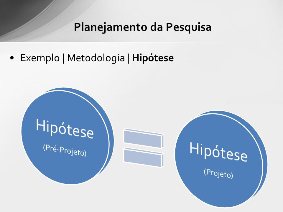 Exemplo | Metodologia | Hipótese Planejamento da Pesquisa