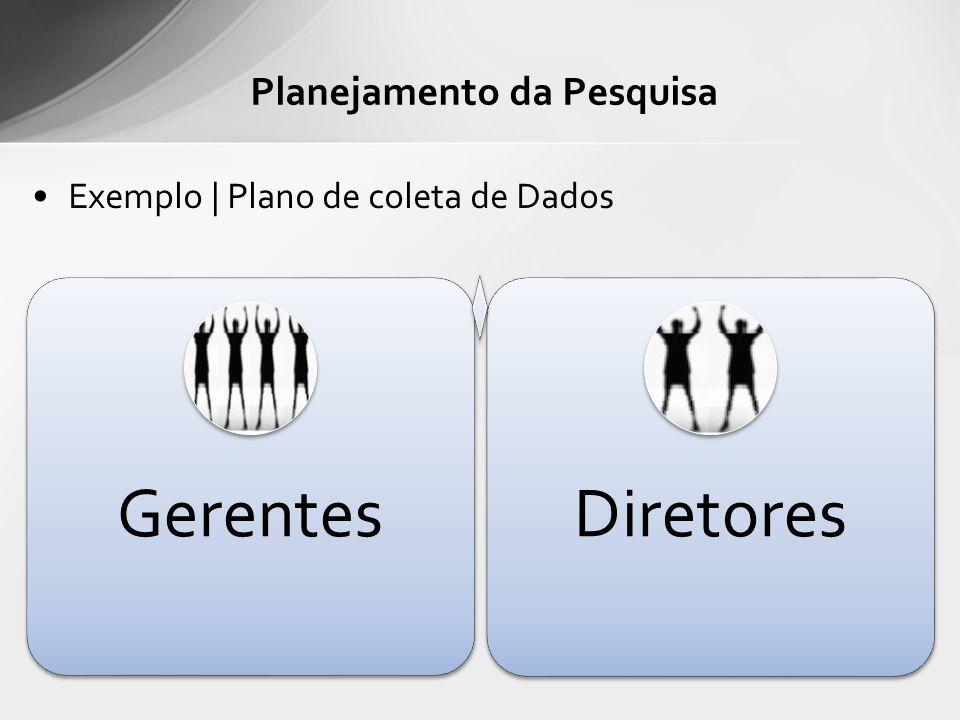 Exemplo | Plano de coleta de Dados Planejamento da Pesquisa GerentesDiretores