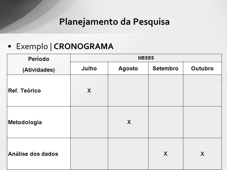 Exemplo | CRONOGRAMA Planejamento da Pesquisa Período (Atividades) MESES JulhoAgostoSetembroOutubro Ref. TeóricoX Metodologia X Análise dos dados X X