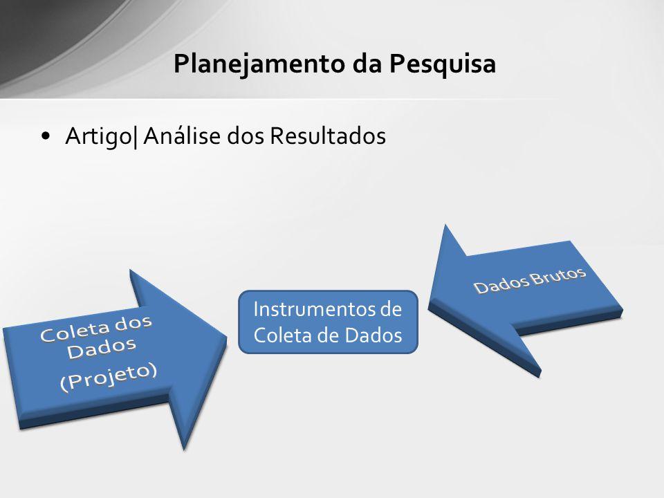 Artigo| Análise dos Resultados Planejamento da Pesquisa Instrumentos de Coleta de Dados