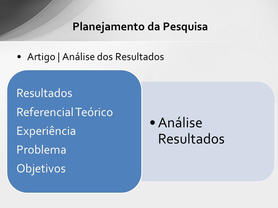 Artigo | Análise dos Resultados Planejamento da Pesquisa Análise Resultados Resultados Referencial Teórico Experiência Problema Objetivos