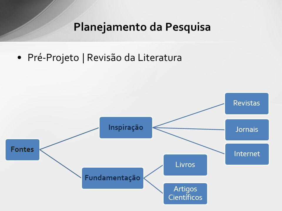 Pré-Projeto | Revisão da Literatura Planejamento da Pesquisa FontesInspiraçãoRevistasJornaisInternetFundamentaçãoLivros Artigos Científicos