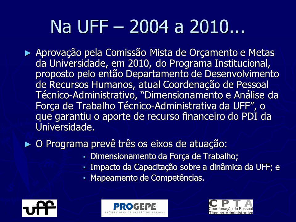 ► Aprovação pela Comissão Mista de Orçamento e Metas da Universidade, em 2010, do Programa Institucional, proposto pelo então Departamento de Desenvol