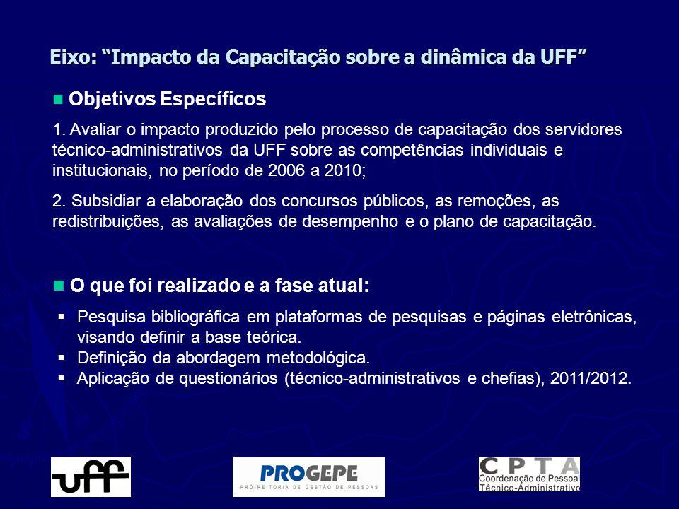 """Eixo: """"Impacto da Capacitação sobre a dinâmica da UFF"""" Objetivos Específicos O que foi realizado e a fase atual: 1. Avaliar o impacto produzido pelo p"""
