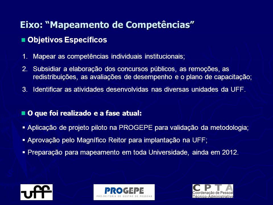 1.Mapear as competências individuais institucionais; 2.Subsidiar a elaboração dos concursos públicos, as remoções, as redistribuições, as avaliações d