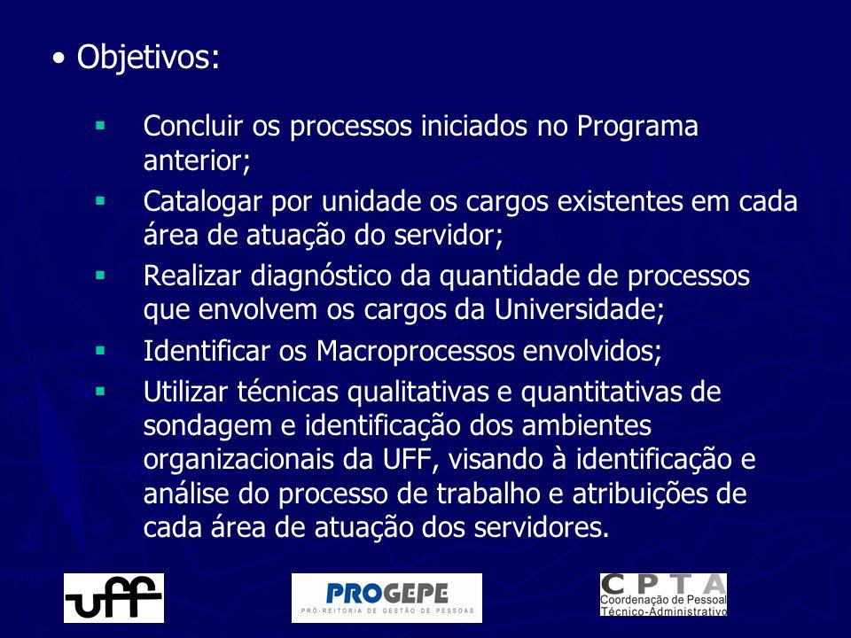 Objetivos:   Concluir os processos iniciados no Programa anterior;   Catalogar por unidade os cargos existentes em cada área de atuação do servido