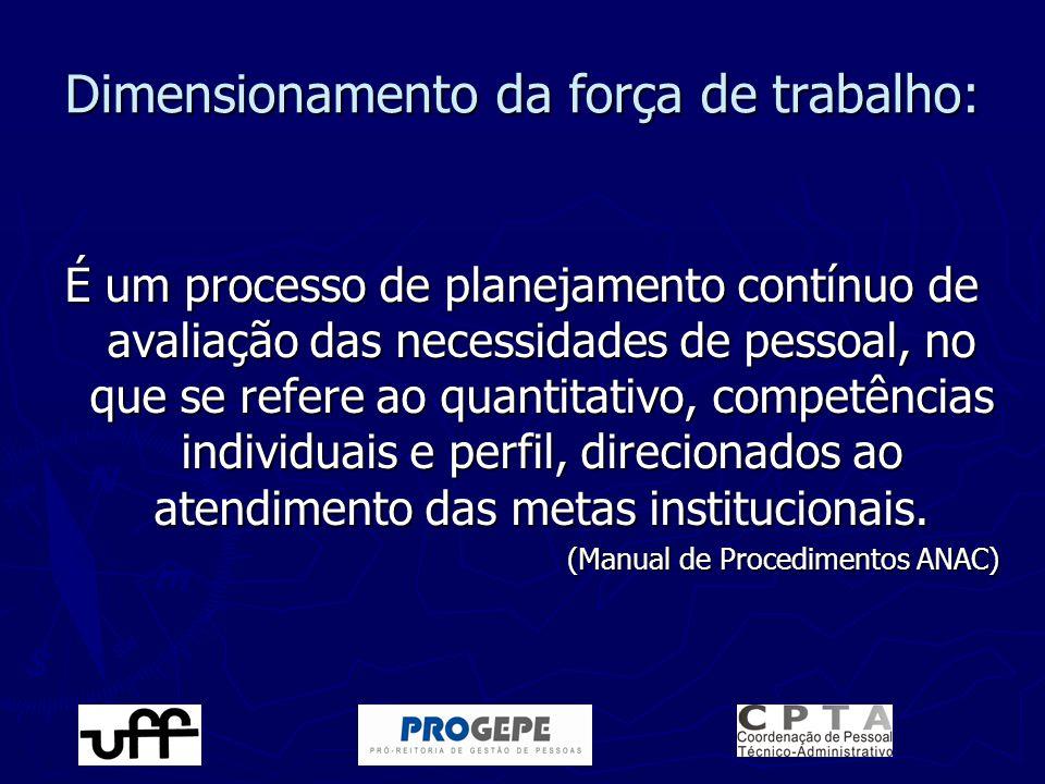 Dimensionamento da força de trabalho: É um processo de planejamento contínuo de avaliação das necessidades de pessoal, no que se refere ao quantitativ