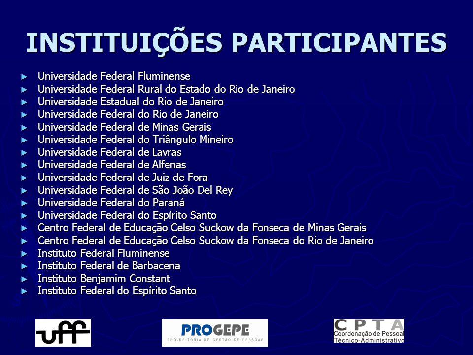 INSTITUIÇÕES PARTICIPANTES ► Universidade Federal Fluminense ► Universidade Federal Rural do Estado do Rio de Janeiro ► Universidade Estadual do Rio d