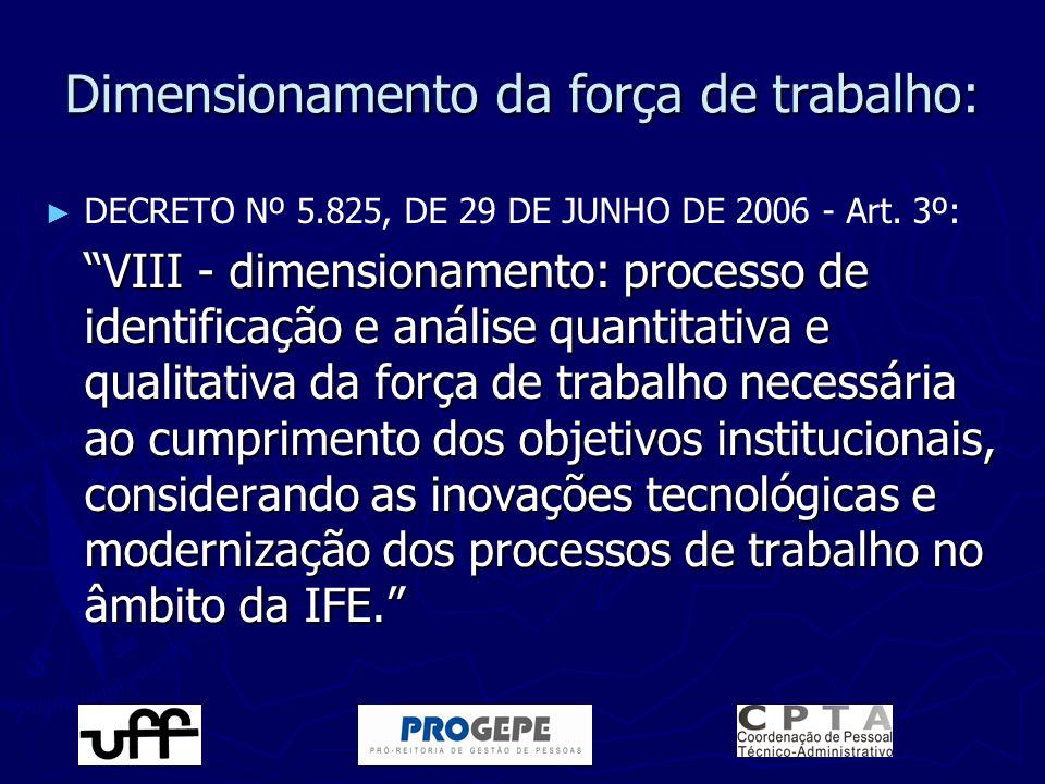 """Dimensionamento da força de trabalho: ► ► DECRETO Nº 5.825, DE 29 DE JUNHO DE 2006 - Art. 3º: """"VIII - dimensionamento: processo de identificação e aná"""