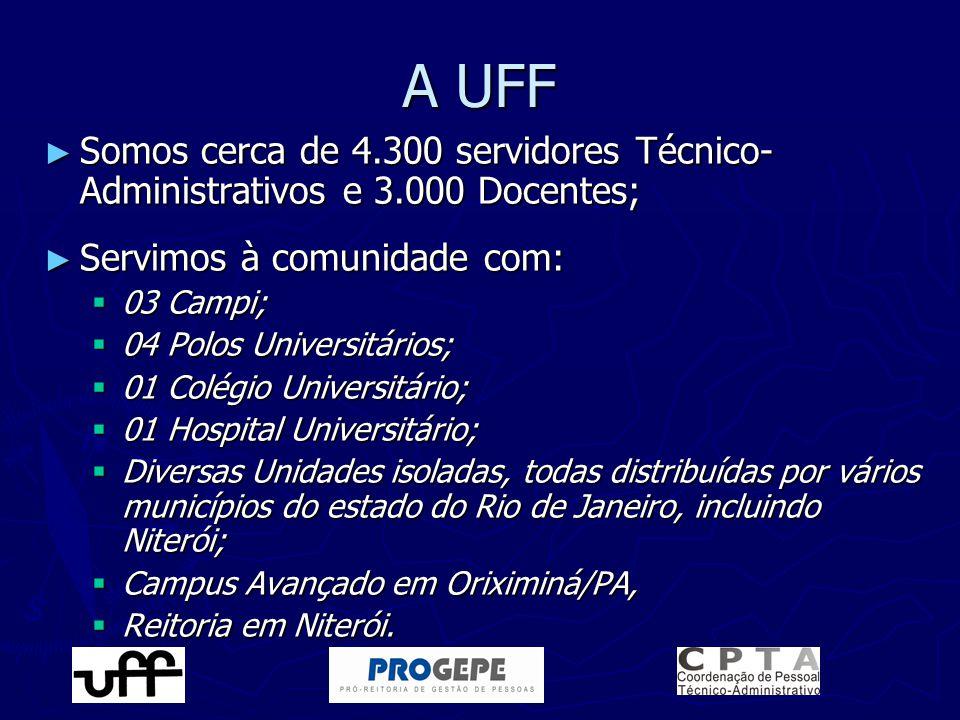 A UFF ► Somos cerca de 4.300 servidores Técnico- Administrativos e 3.000 Docentes; ► Servimos à comunidade com:  03 Campi;  04 Polos Universitários;