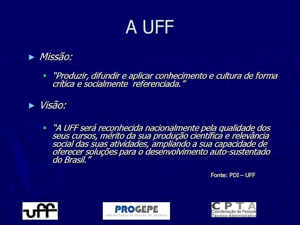 """► Missão:  """"Produzir, difundir e aplicar conhecimento e cultura de forma crítica e socialmente referenciada."""" ► Visão:  """"A UFF será reconhecida naci"""