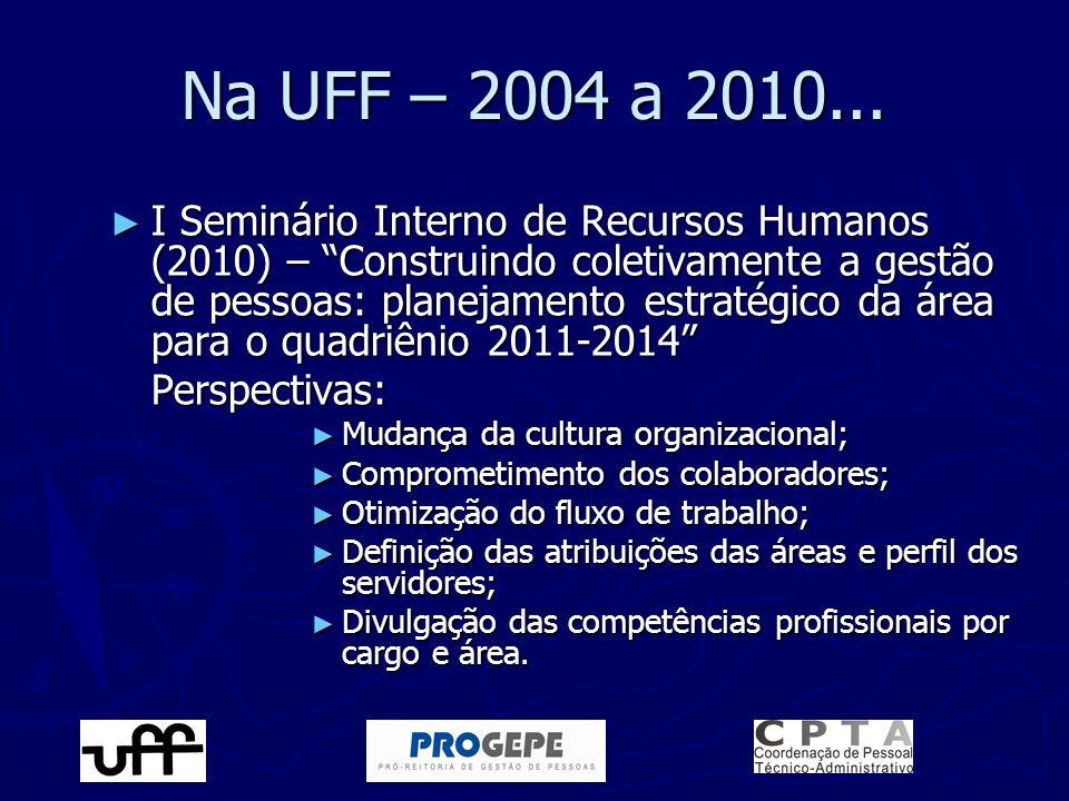 """► I Seminário Interno de Recursos Humanos (2010) – """"Construindo coletivamente a gestão de pessoas: planejamento estratégico da área para o quadriênio"""