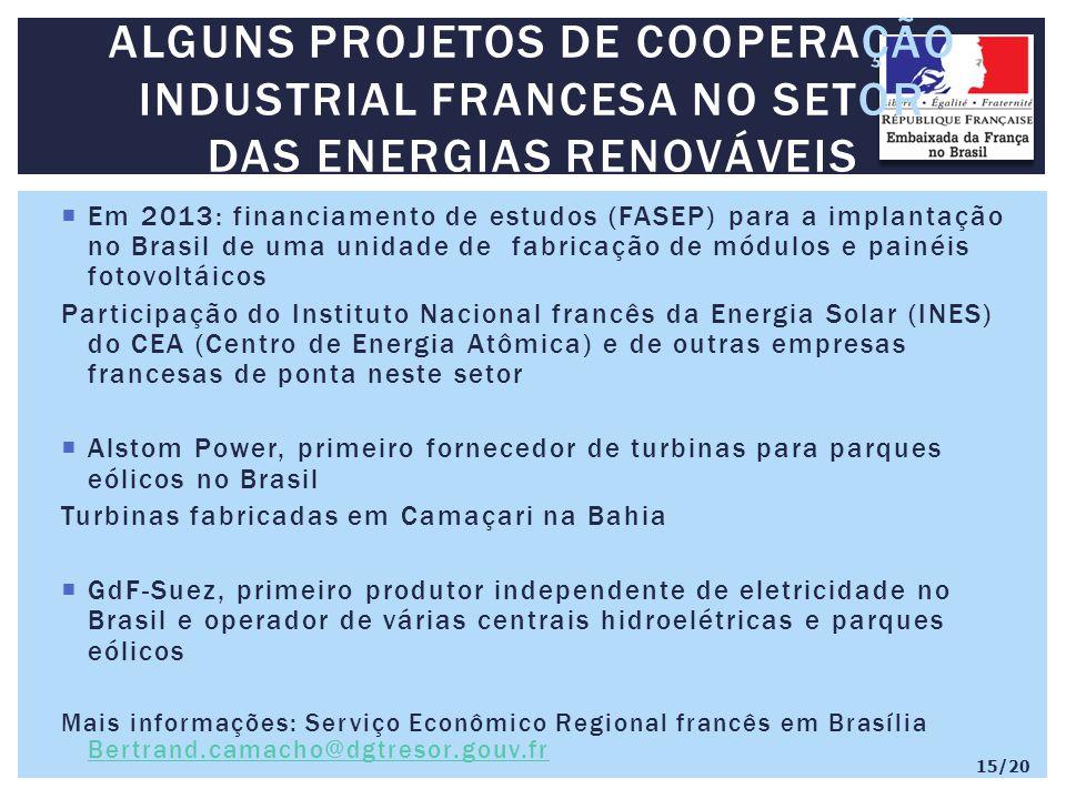  Em 2013: financiamento de estudos (FASEP) para a implantação no Brasil de uma unidade de fabricação de módulos e painéis fotovoltáicos Participação do Instituto Nacional francês da Energia Solar (INES) do CEA (Centro de Energia Atômica) e de outras empresas francesas de ponta neste setor  Alstom Power, primeiro fornecedor de turbinas para parques eólicos no Brasil Turbinas fabricadas em Camaçari na Bahia  GdF-Suez, primeiro produtor independente de eletricidade no Brasil e operador de várias centrais hidroelétricas e parques eólicos Mais informações: Serviço Econômico Regional francês em Brasília Bertrand.camacho@dgtresor.gouv.fr Bertrand.camacho@dgtresor.gouv.fr ALGUNS PROJETOS DE COOPERAÇÃO INDUSTRIAL FRANCESA NO SETOR DAS ENERGIAS RENOVÁVEIS 15/20