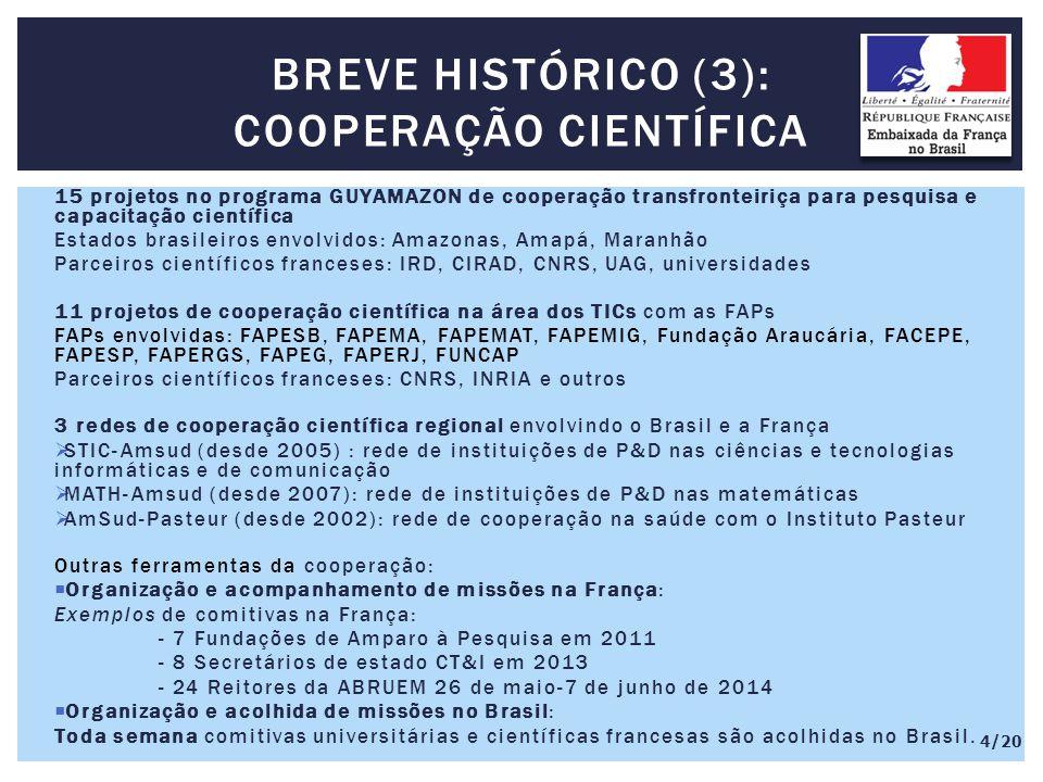 15 projetos no programa GUYAMAZON de cooperação transfronteiriça para pesquisa e capacitação científica Estados brasileiros envolvidos: Amazonas, Amapá, Maranhão Parceiros científicos franceses: IRD, CIRAD, CNRS, UAG, universidades 11 projetos de cooperação científica na área dos TICs com as FAPs FAPs envolvidas: FAPESB, FAPEMA, FAPEMAT, FAPEMIG, Fundação Araucária, FACEPE, FAPESP, FAPERGS, FAPEG, FAPERJ, FUNCAP Parceiros científicos franceses: CNRS, INRIA e outros 3 redes de cooperação científica regional envolvindo o Brasil e a França  STIC-Amsud (desde 2005) : rede de instituições de P&D nas ciências e tecnologias informáticas e de comunicação  MATH-Amsud (desde 2007): rede de instituições de P&D nas matemáticas  AmSud-Pasteur (desde 2002): rede de cooperação na saúde com o Instituto Pasteur Outras ferramentas da cooperação:  Organização e acompanhamento de missões na França: Exemplos de comitivas na França: - 7 Fundações de Amparo à Pesquisa em 2011 - 8 Secretários de estado CT&I em 2013 - 24 Reitores da ABRUEM 26 de maio-7 de junho de 2014  Organização e acolhida de missões no Brasil: Toda semana comitivas universitárias e científicas francesas são acolhidas no Brasil.