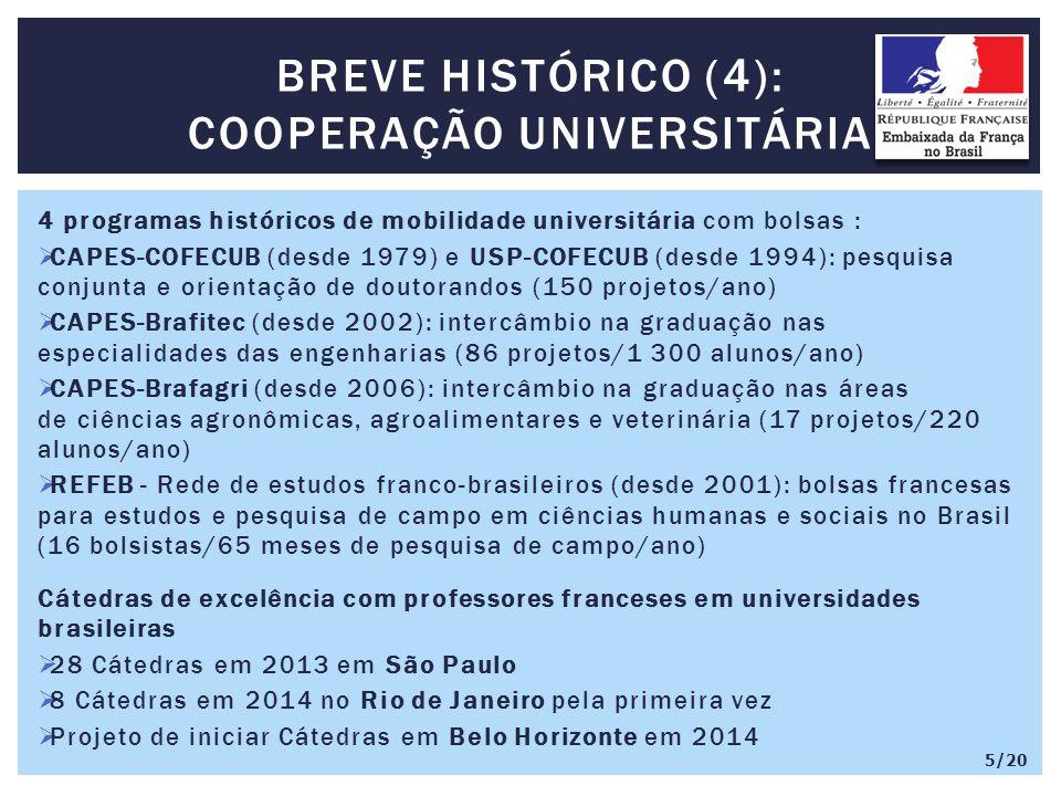 4 programas históricos de mobilidade universitária com bolsas :  CAPES-COFECUB (desde 1979) e USP-COFECUB (desde 1994): pesquisa conjunta e orientação de doutorandos (150 projetos/ano)  CAPES-Brafitec (desde 2002): intercâmbio na graduação nas especialidades das engenharias (86 projetos/1 300 alunos/ano)  CAPES-Brafagri (desde 2006): intercâmbio na graduação nas áreas de ciências agronômicas, agroalimentares e veterinária (17 projetos/220 alunos/ano)  REFEB - Rede de estudos franco-brasileiros (desde 2001): bolsas francesas para estudos e pesquisa de campo em ciências humanas e sociais no Brasil (16 bolsistas/65 meses de pesquisa de campo/ano) Cátedras de excelência com professores franceses em universidades brasileiras  28 Cátedras em 2013 em São Paulo  8 Cátedras em 2014 no Rio de Janeiro pela primeira vez  Projeto de iniciar Cátedras em Belo Horizonte em 2014 BREVE HISTÓRICO (4): COOPERAÇÃO UNIVERSITÁRIA 5/20