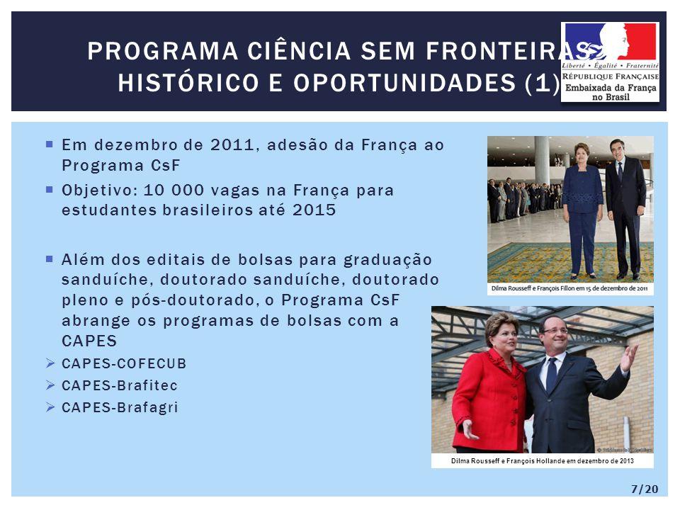  Em dezembro de 2011, adesão da França ao Programa CsF  Objetivo: 10 000 vagas na França para estudantes brasileiros até 2015  Além dos editais de bolsas para graduação sanduíche, doutorado sanduíche, doutorado pleno e pós-doutorado, o Programa CsF abrange os programas de bolsas com a CAPES  CAPES-COFECUB  CAPES-Brafitec  CAPES-Brafagri PROGRAMA CIÊNCIA SEM FRONTEIRAS HISTÓRICO E OPORTUNIDADES (1) Dilma Rousseff e François Hollande em dezembro de 2013 7/20