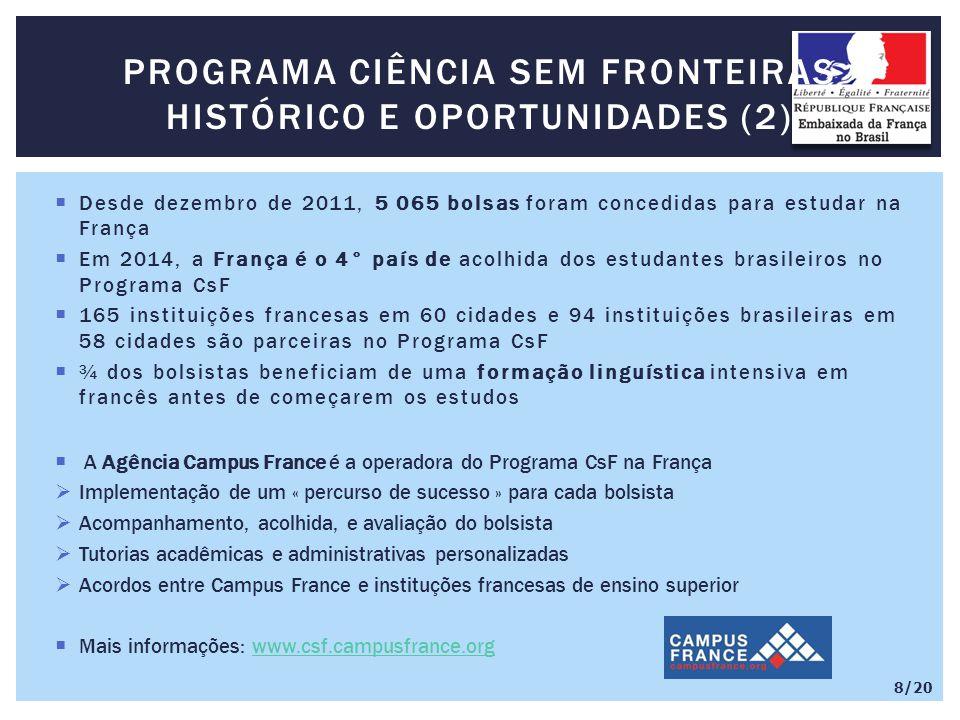  Desde dezembro de 2011, 5 065 bolsas foram concedidas para estudar na França  Em 2014, a França é o 4° país de acolhida dos estudantes brasileiros no Programa CsF  165 instituições francesas em 60 cidades e 94 instituições brasileiras em 58 cidades são parceiras no Programa CsF  ¾ dos bolsistas beneficiam de uma formação linguística intensiva em francês antes de começarem os estudos PROGRAMA CIÊNCIA SEM FRONTEIRAS HISTÓRICO E OPORTUNIDADES (2)  A Agência Campus France é a operadora do Programa CsF na França  Implementação de um « percurso de sucesso » para cada bolsista  Acompanhamento, acolhida, e avaliação do bolsista  Tutorias acadêmicas e administrativas personalizadas  Acordos entre Campus France e instituções francesas de ensino superior  Mais informações: www.csf.campusfrance.orgwww.csf.campusfrance.org 8/20