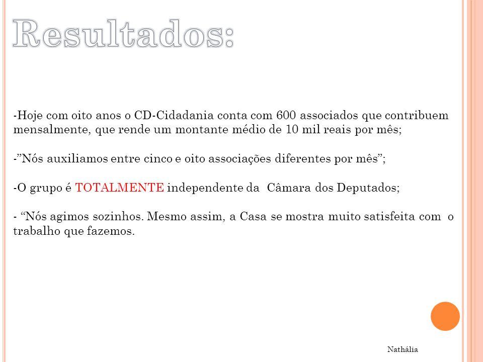 """-Hoje com oito anos o CD-Cidadania conta com 600 associados que contribuem mensalmente, que rende um montante médio de 10 mil reais por mês; -""""Nós aux"""