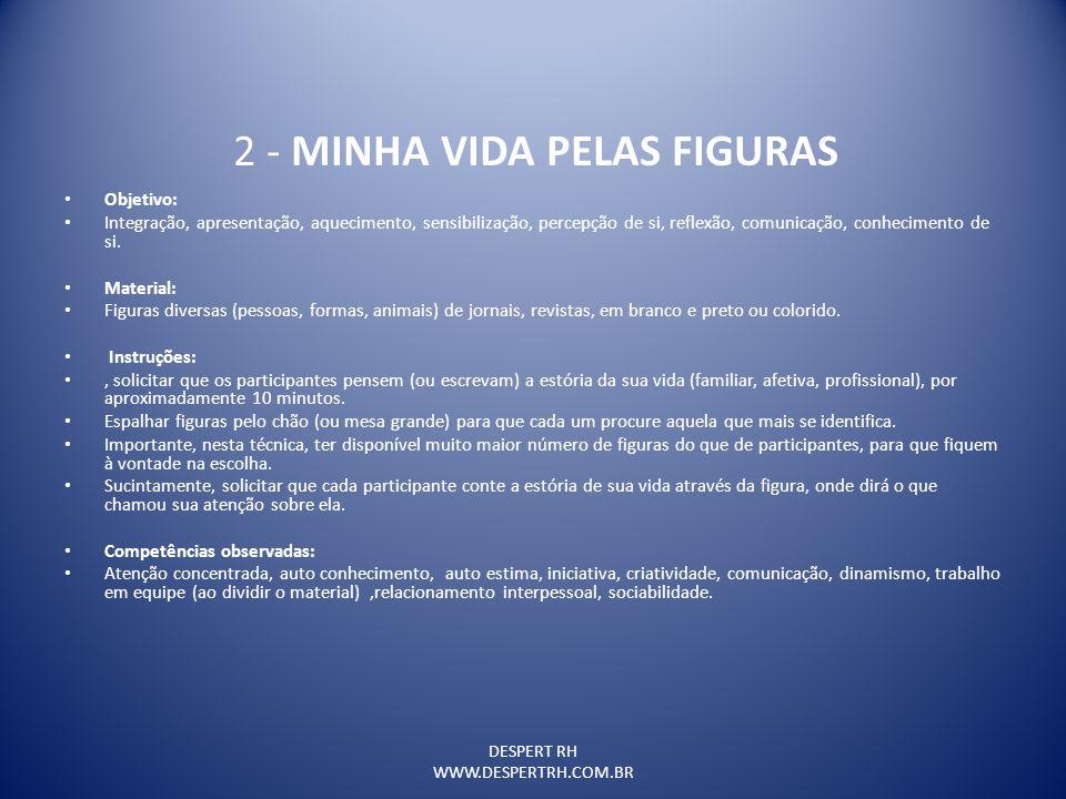 DESPERT RH WWW.DESPERTRH.COM.BR 2 - MINHA VIDA PELAS FIGURAS Objetivo: Integração, apresentação, aquecimento, sensibilização, percepção de si, reflexã