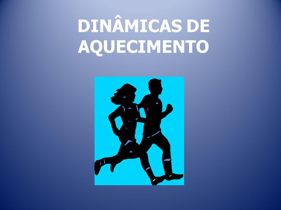 DINÂMICAS DE AQUECIMENTO