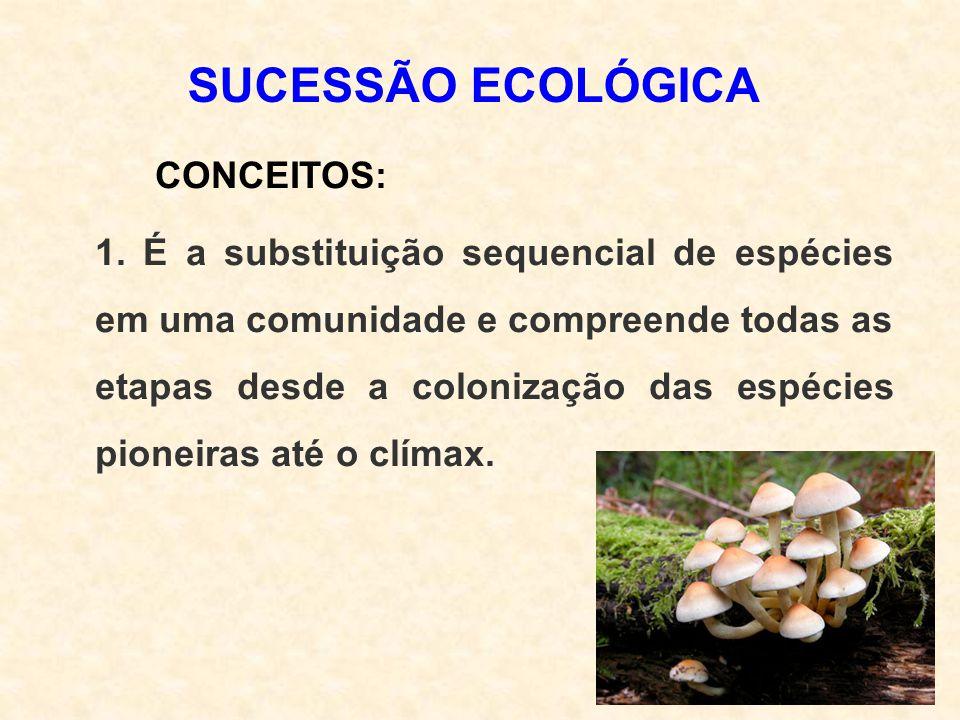 CONCEITOS: 1. É a substituição sequencial de espécies em uma comunidade e compreende todas as etapas desde a colonização das espécies pioneiras até o