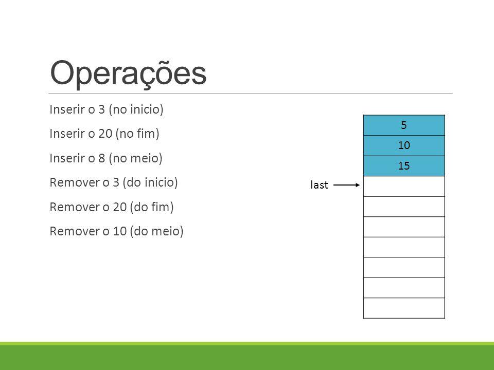 Operações Inserir o 3 (no inicio) Inserir o 20 (no fim) Inserir o 8 (no meio) Remover o 3 (do inicio) Remover o 20 (do fim) Remover o 10 (do meio) 5 10 15 last